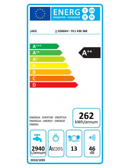 AEG Favorit GS60AV - Consommation énergétique