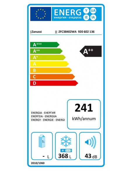 Zanussi ZFC 38402 WA - consommation