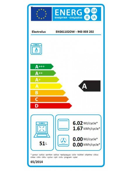 Electrolux EKG61102OW
