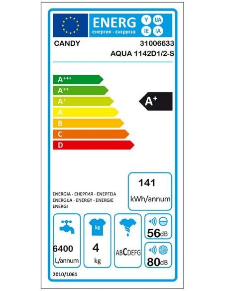 Candy Aqua 1142 d1 - consommation