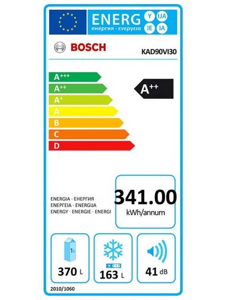 Bosch KAD90VI30 NoFrost - consommation