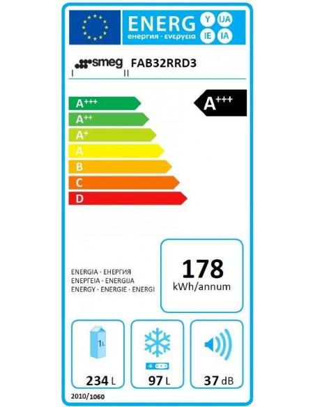Smeg FAB32RRD3 Rouge - Ch. droite - consommation