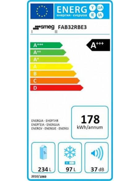 Smeg FAB32RBE3 Bleu - Ch. droite - consommation