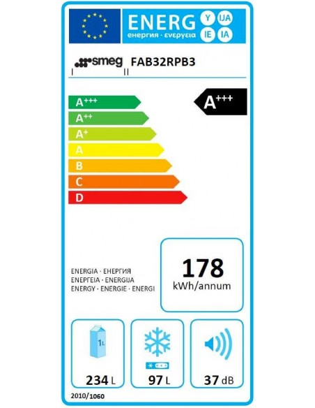 Smeg FAB32RPB3 Bleu Azur - Ch. droite - consommation